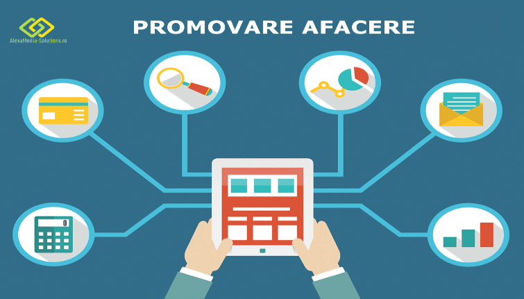 promovare afacere